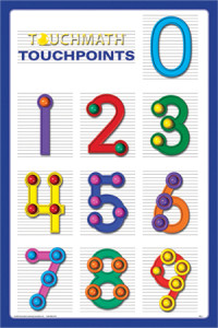 TouchPointPoster